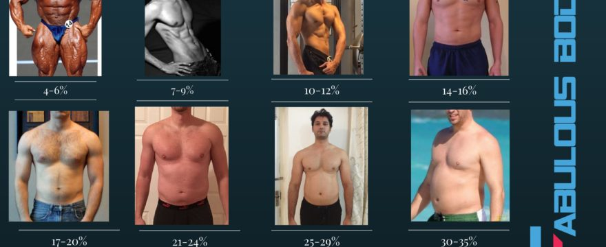 Body Fat Percentage Chart For Men & Women (with Pictures)